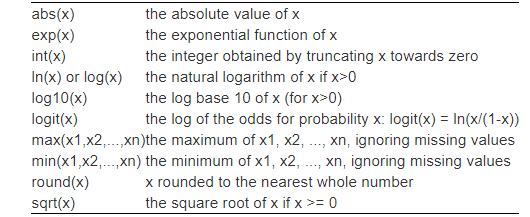 Stata中常见函数一览